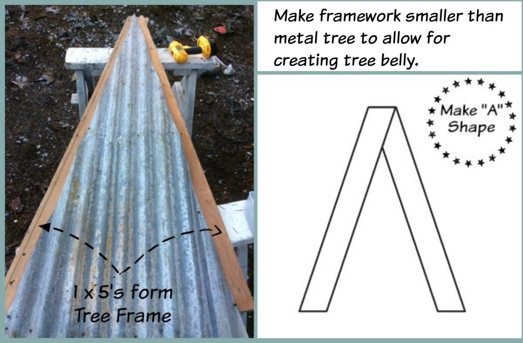 metal tree rewrite
